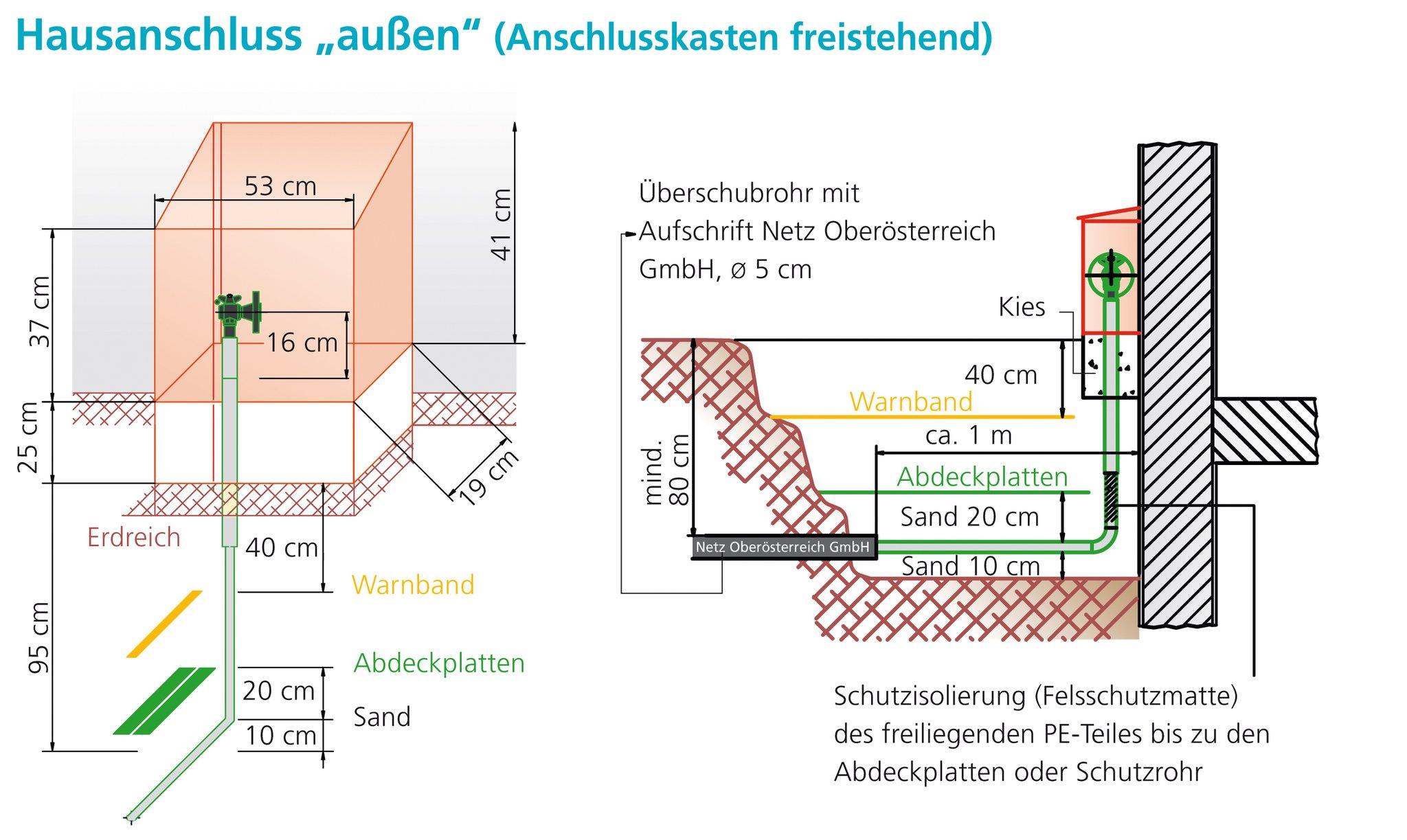 Wunderbar Wie Man Haus Elektrische Verdrahtung Macht Zeitgenössisch ...