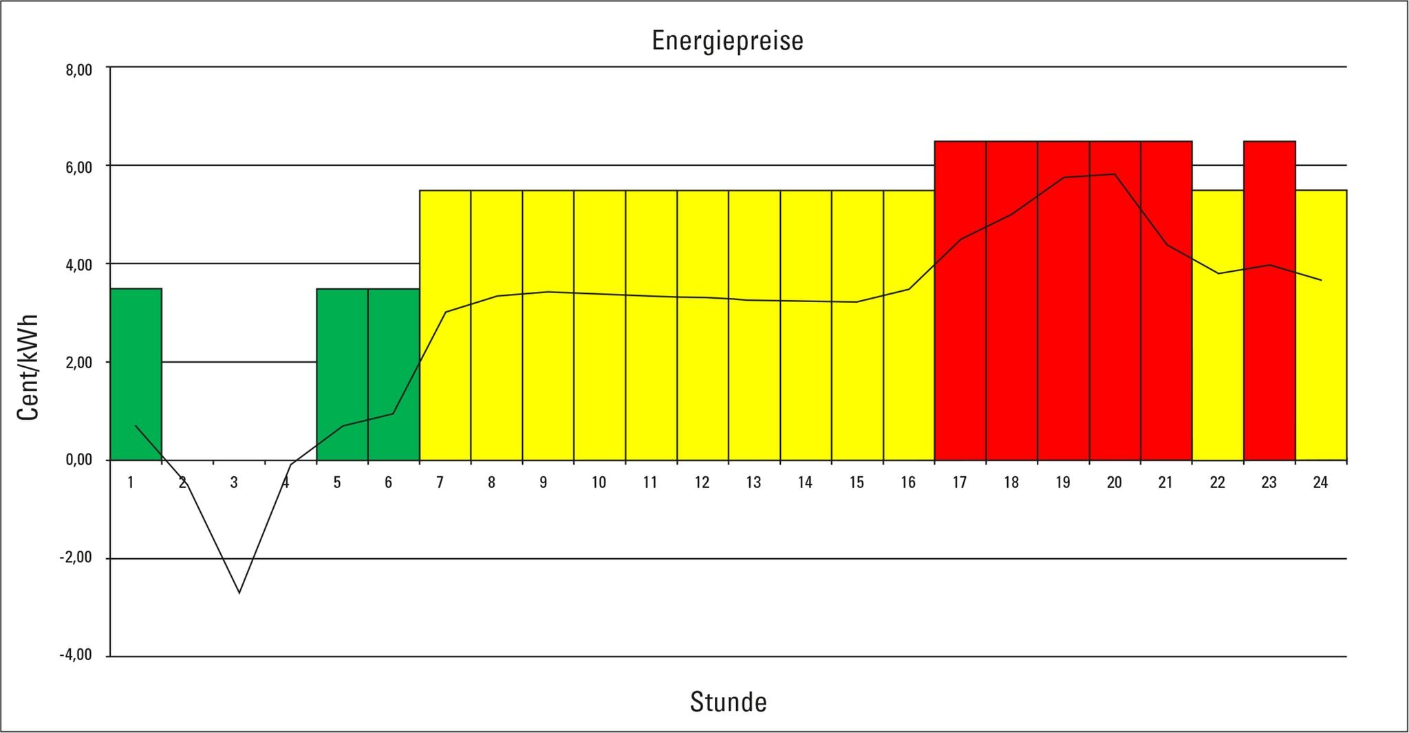 Ziemlich Autolautsprecher Diagramm Fotos - Der Schaltplan - greigo.com